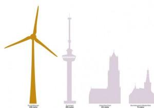 turbines hoger dan de Euromast
